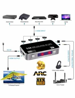 HDMI 2.0 4x1 Switch with ARC and HDR10